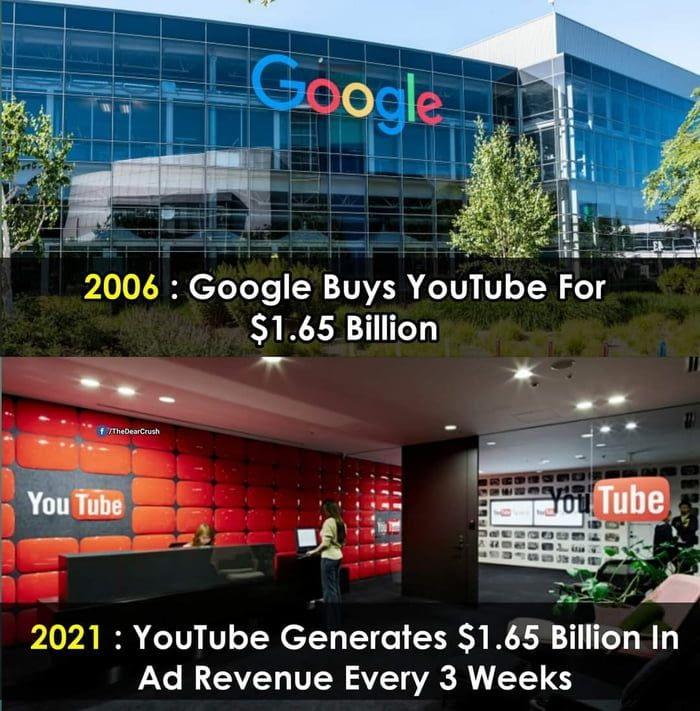 Bild som säger att Google köpte Youtube för 1,65 miljarder dollar 2006 och att Youtube nu omsätter lika mycket via annonser var tredje vecka